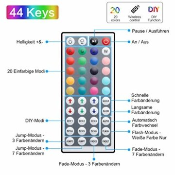 LED Streifen 10M, VOYOMO LED Strips RGB 300LEDs SMD5050, 20 Farben mit 44 Tasten IR-Fernbedienung, 12V 5A Netzteil IP65 Wasserdicht für Beleuchtung Deko, Küche, Terrasse, Party und ganzes Haus - 3