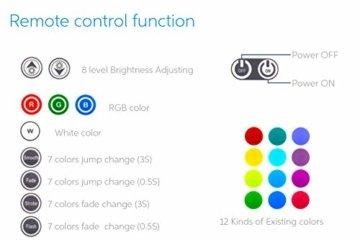 LED Strip RGB 5m LED Licht Streifen SMD 5050 Leds mit Netzteil, Fernbedienung Led stripes Lichtband Leiste Band Beleuchtung,MEHRWEG - 4