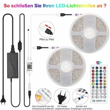 LED Strip 10m LED Streifen, LED Lichtband RGB LED Band 5Mx2 mit Fernbedienung Music-Sync Bluetooth LED Leiste mit App Kontroller, SMD5050 Farbwechsel Led Lichterkette für Zuhause TV Küche Party - 7