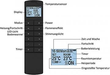 RICHEN Elektrokamin Naran - Standkamin Mit Heizung, LED-Beleuchtung, 3D-Flammeneffekt & Fernbedienung - Elektrischer Kamin Weiß - 4