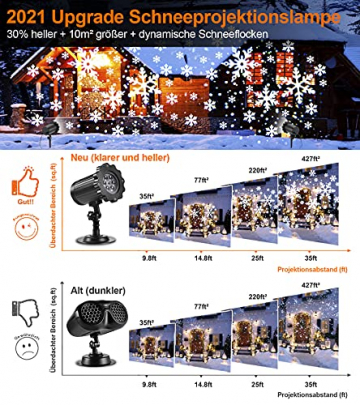 Projektor weihnachten außen GREEMPIRE LED Projektor lampe Schneeflocke Schneefall Lichter mit Fernbedienung,Wasserdicht projektionslampe Weihnachtsbeleuchtung für kinder baby party Innen und outdoor - 2